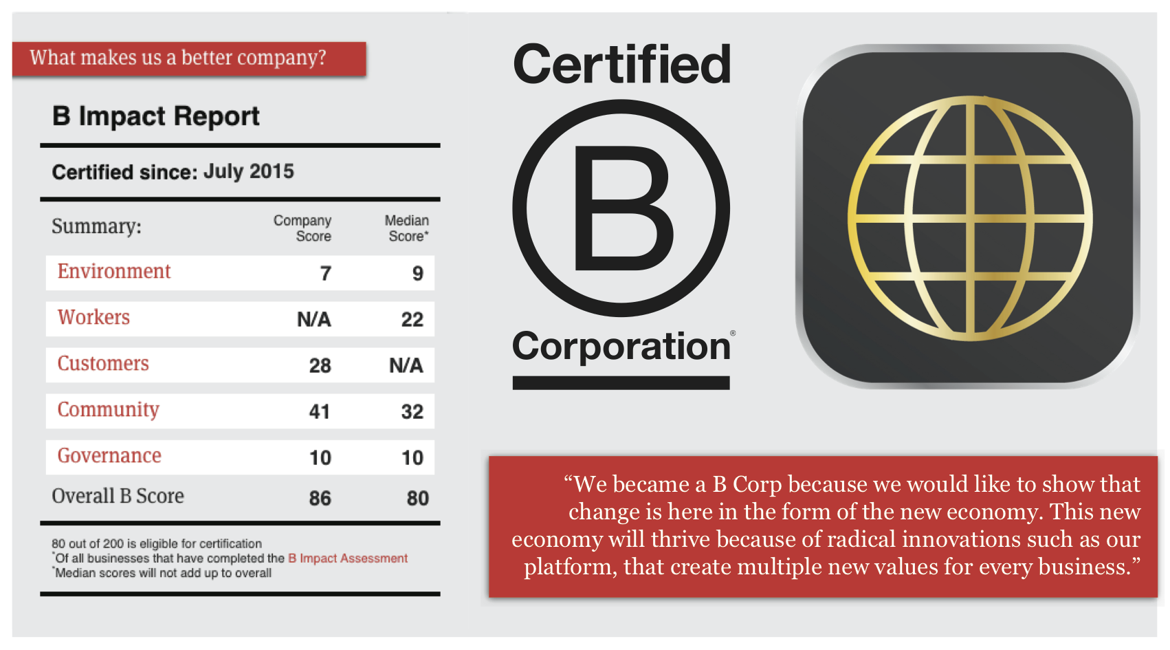 Floow2 Achieves B Corporation Certification Floow2